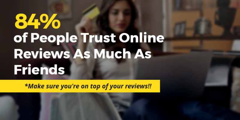 84% of People Trust Online Reviews As Much As Friends